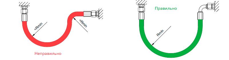 При установке рукава необходимо сохранять радиус изгиба более минимально разрешенного, чтобы избежать сужения и разрыва, тем самым продлив срок службы рукава после сборки. Если это сделать невозможно, используйте угловой фитинг.